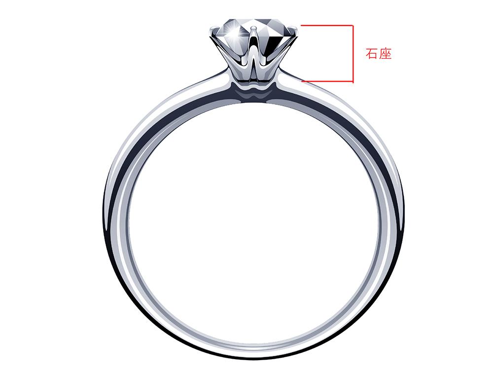 婚約指輪・結婚指輪 重ね着け 石座