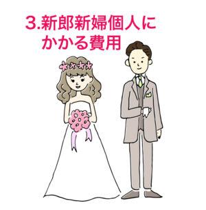 結婚式の費用分担 新郎新婦個人にかかる費用